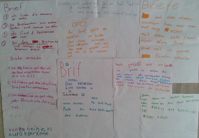 Unterrichtseinheit – mi4u.ch – Orientierungsrahmen Digitale Medien ...